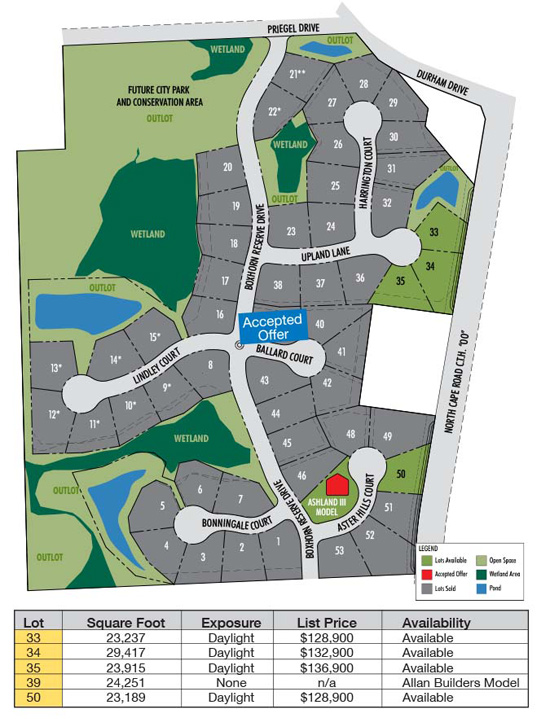 Aster Hills Estates Subdivision - City of Muskego - land for sale - Allan Builders