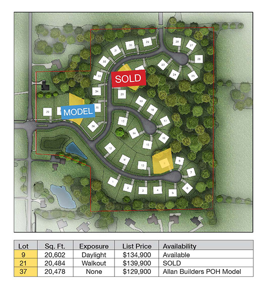 Hidden Hills Subdivision - Sussex - land for sale - Allan Builders - Affordable home builder Milwaukee