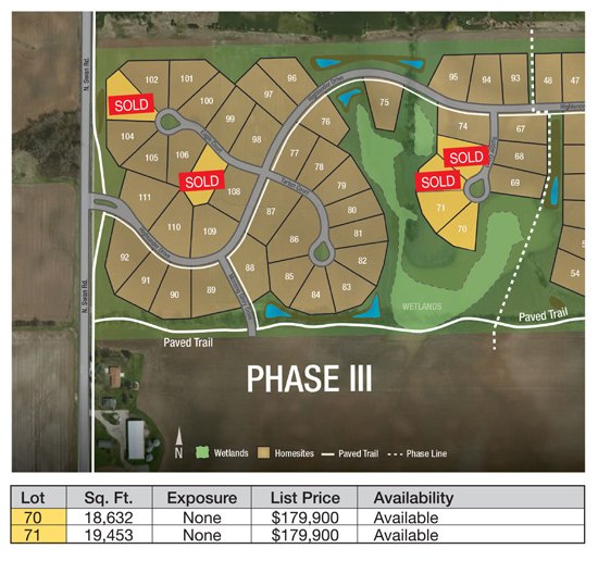 Highlander Estates Subdivision - Mequon - land for sale - Allan Builders