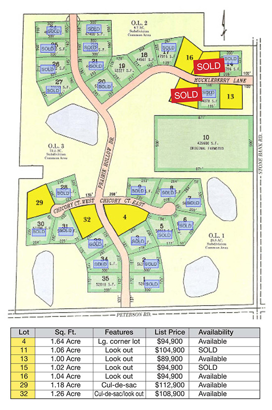 Prairie Hollow Subdivision - Oconomowoc - land for sale - Allan Builders