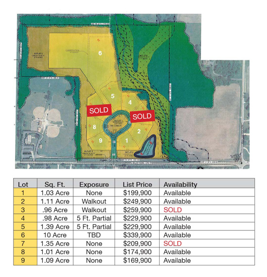 Turnberry Estates Subdivision - City of New Berlin - land for sale - Allan Builders