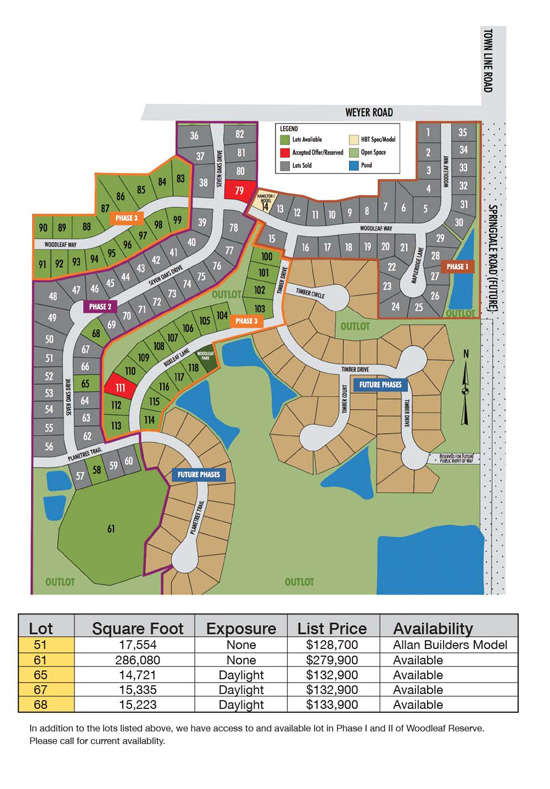Woodleaf Reserve Subdivision - Pewaukee - land for sale - Allan Builders - Affordable home builder Milwaukee